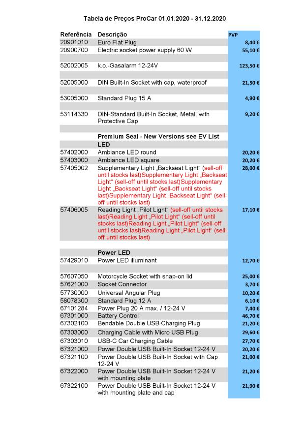 tabela_pro-car_2020_PT